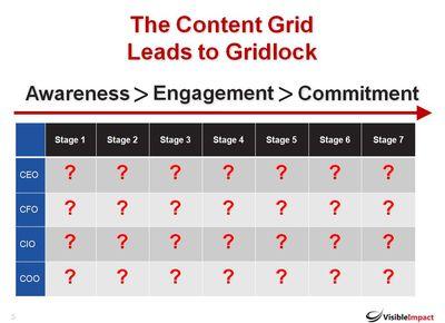 ContentGrid